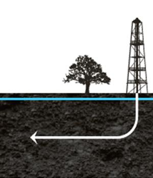 Bringing fracking within the DCO regime